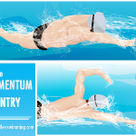 The Momentum Entry